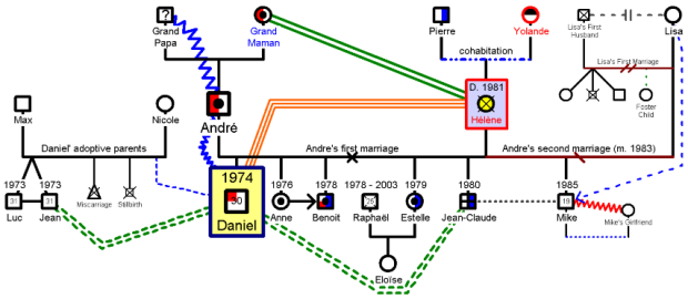sample-genogram-full-size-small